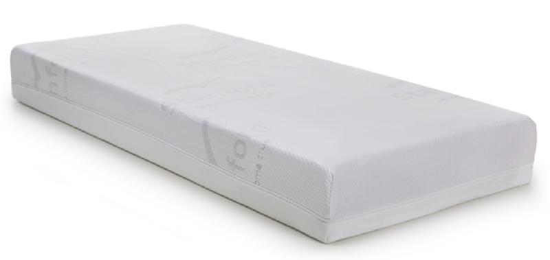 Matrassenreus - Coventry-matras helpt tegen rugpijn
